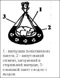МАЛ.4