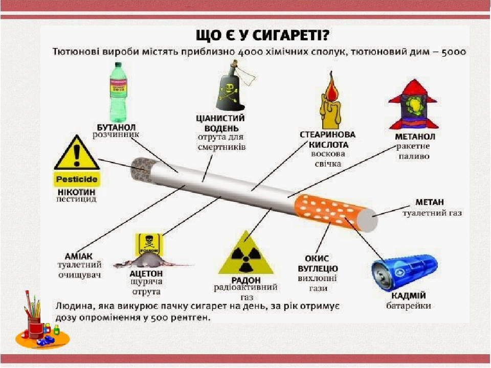 Склад сигарет